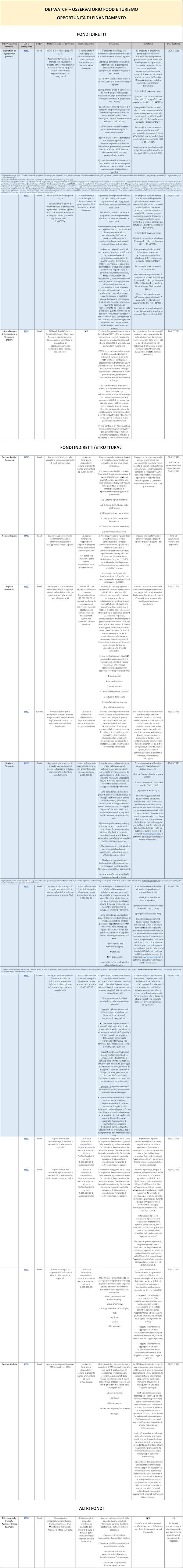 fondi strutturali aggiornati_1