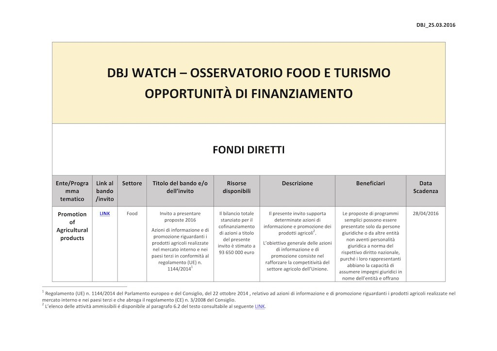DBJ WATCH Osservatorio Food e Turismo - Tabella Fondi 25.03.2016
