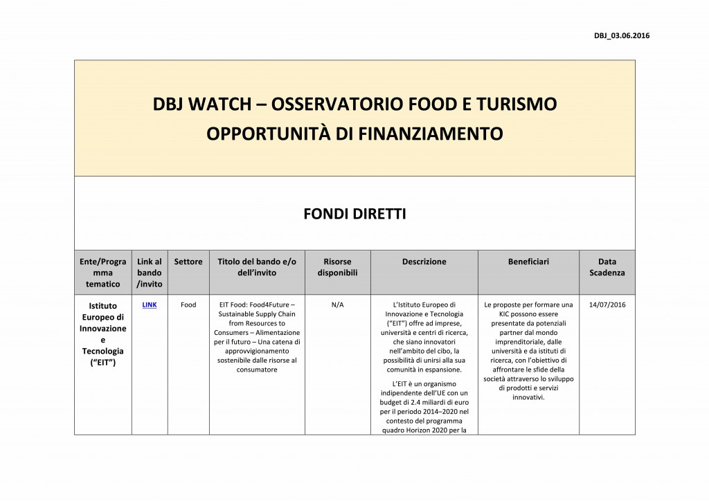DBJ WATCH Osservatorio Food e Turismo - Tabella Fondi 03.06.2016